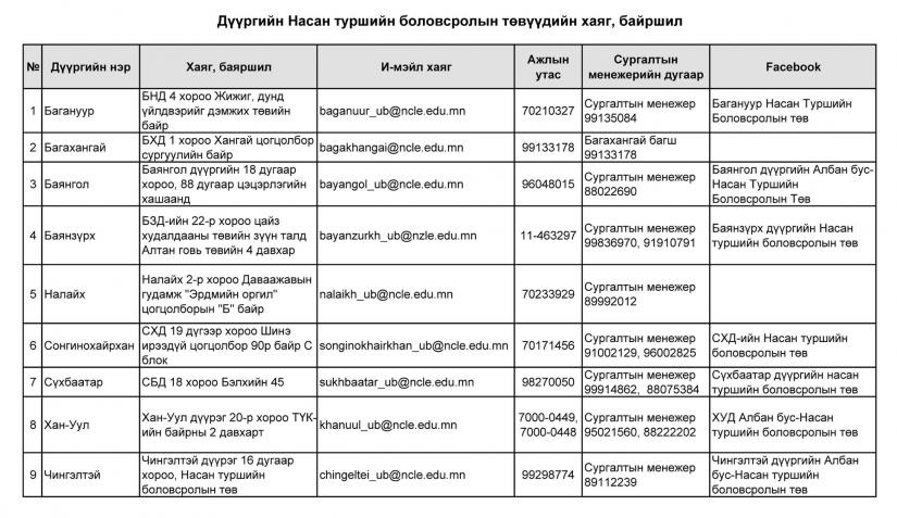 1f108b32db767d20b07dce4fe6c3ab80 Хүүхэд, залуучуудын эх хэлний мэдлэгийг дээшлүүлэх Монгол хэл, соёлын сургалт есдүгээр сарын 1-нд эхэлнэ